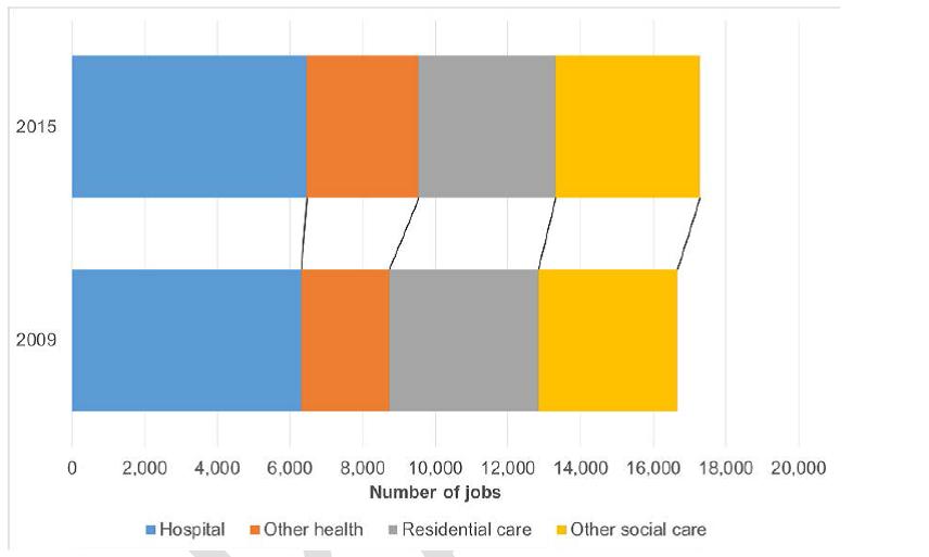 health-and-social-care-emp-2