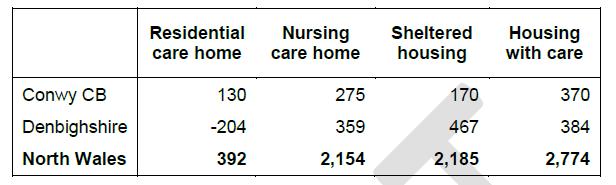 health-and-social-care-emp-4