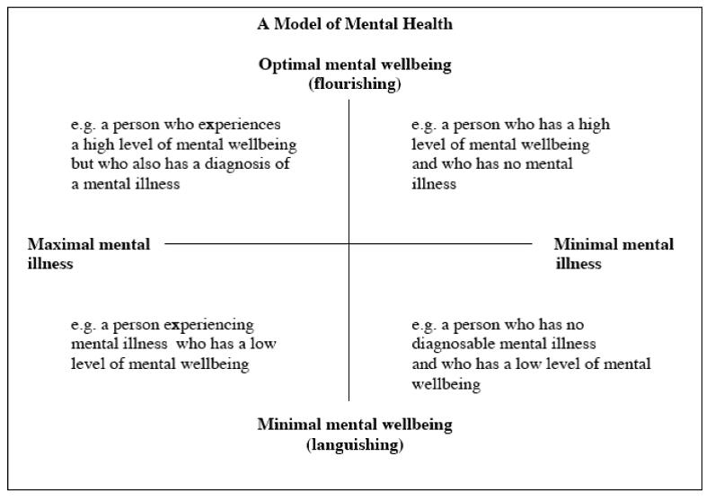 mental-1